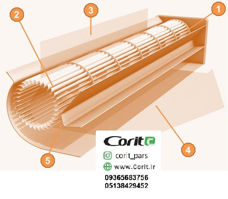 air-curtain-details air-curtain-mistakes-in-installations-coritpars-mashhad